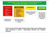 Zona merah COVID-19 di Lampung bertambah jadi tujuh