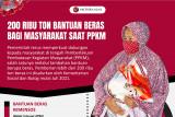 200 ribu ton bantuan beras bagi masyarakat saat PPKM