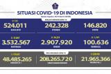 Indonesia catat 22,2 juta warga terima vaksin lengkap