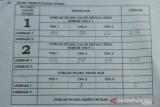 Selisih satu suara Pilkades di Pulau Bukit minta diulang