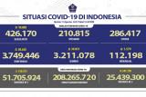 Lebih  1.500 pasien meninggal akibat COVID-19
