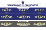 Jawa Barat catat kasus positif COVID-19 paling tinggi