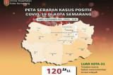 Kota Semarang catat kasus aktif COVID-19 terendah sejak 2020