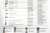 UI gagas kuliah daring global tentang