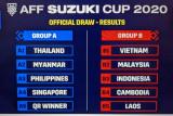 Indonesia, Malaysia dan Vietnam satu grup di Piala AFF 2020