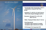 ESDM : EDM telah muat mekanisme pengganti kapasitas PLTU