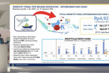 Realisasi insentif fiskal melalui bea dan cukai untuk bidang kesehatan capai Rp4,92 triliun