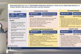 Sri Mulyani sebut realisasi PEN capai 53,2 persen per 17 September 2021