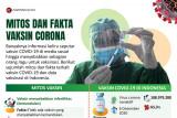 Mitos dan fakta vaksin Corona