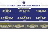 Penerima dua dosis vaksin COVID-19 mencapai 53.006.923 orang pada Senin