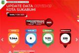 Wali Kota Sukabumi: Waspadai potensi gelombang III penyebaran COVID-19