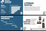 Mengenalkan budaya melalui literasi digital