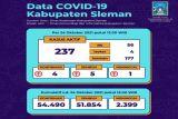 Satgas: Masih terdapat 237 kasus aktif COVID-19 di Sleman
