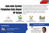 Infografis: Auto Gate Pelabuhan Batu Ampar