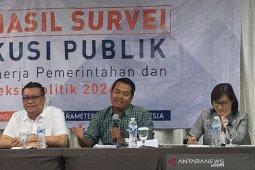 Survei Pilpres 2024: Prematur Dan Mengganggu Iklim Politik
