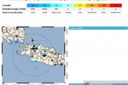 Sukabumi diguncang gempa bumi bermagnitudo 5.0