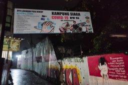Sekolah Relawan bentuk dua Kampung Siaga COVID-19 di Depok