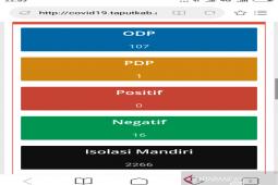 Warga Taput PDP COVID-19 di RSU Tarutung, 2.266 warga isolasi mandiri