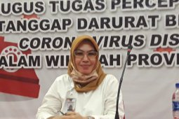 Gugus Tugas : 91 orang di Malut reaktif COVID-19