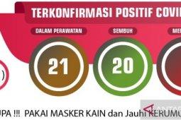 20 pasien positif COVID-19 di Kota Sukabumi dinyatakan sembuh