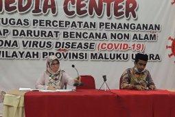 115 orang di Malut reaktif COVID-19