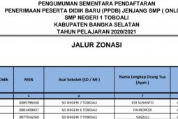 Wali murid minta pendaftaran online SMPN 1 Toboali di ulang
