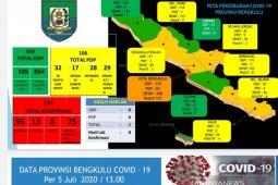 12 kasus anak positif COVID-19 di Bengkulu karena tertular orang tua