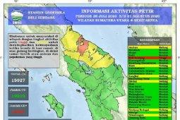 BMKG catat terjadi 15.927 petir pada akhir Juli di  Sumut