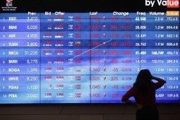 Pembekuan sementara perdagangan saham BEI