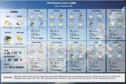 Prakiraan Cuaca di Provinsi Jambi, Selasa (15/9)