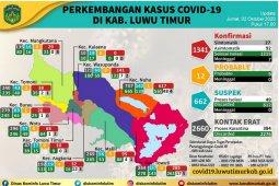 Pasien sembuh dari COVID-19 di Luwu Timur bertambah 26 Orang