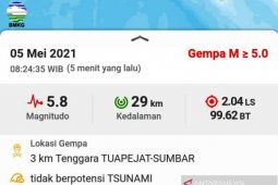 BMKG: Gempa magnitudo 5,8 di Mentawai tak berpotensi tsunami
