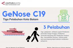 Infografik: Pelabuhan penyedia GeNose di Batam