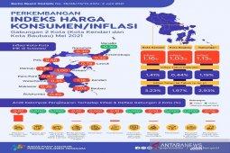 Inflasi 1,13 persen pada gabungan dua kota di Sultra Mei 2021
