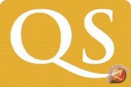 Peringkat Universitas Dunia QS Tahun 2012/13