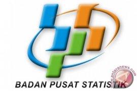 Februari 2015 Provinsi Aceh Deflasi 1,26 Persen