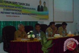 Bappeda Mukomuko gelar rapat forum SKPD