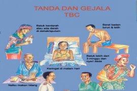 Jumlah Orang Terjangkit Dan Sekarat Akibat Tuberkulosis Turun