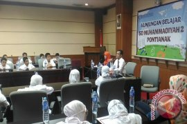 Siswa SD Muhammadiyah 2 Pontianak Kunjungi Bank Indonesia