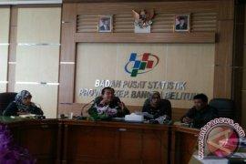 BPS: Penduduk Miskin di Bangka Belitung Bertambah 3.020 Orang