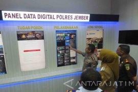 Antisipasi Kriminalitas dan Kemacetan, Polres-Pemkab Jember Pasang Ratusan CCTV
