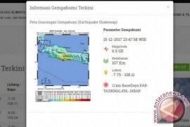 Sukabumi di Guncang Gempa 6,7 SR