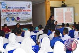 Kideco Gelar Seminar Narkoba dan HIV-AIDS