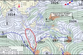 Pola sirkulasi angin di Samudera Pasifik Utara Papua pengaruhi cuaca di Maluku