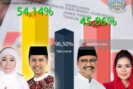 Partisipasi Pemilih Pilkada Jatim 2018 di Ngawi Meningkat