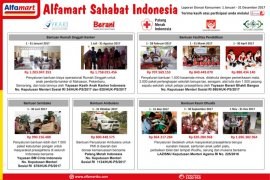 Satu Hati Berbagi untuk Indonesia, Laporan Donasi Konsumen Alfamart 2017