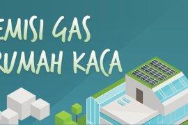 Berita dunia - PBB: Emisi gas rumah kaca capai rekor baru, dapat bawa efek merusak