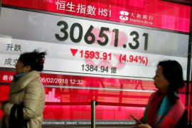 Berita dunia: Saham Hong Kong berakhir melemah, indeks HSI turun 0,58 persen