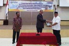 Bupati: Aceh Barat harus jadi pilot project audit BPK di Aceh
