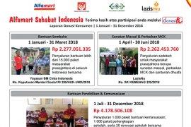 2018, Alfamart salurkan dana konsumen Rp8,27 miliar